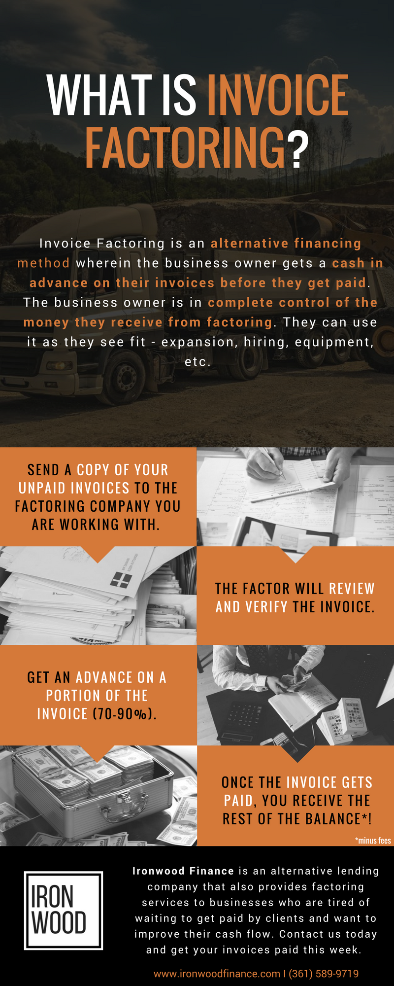 INFOGRAPHIC What Is Invoice Factoring - What is invoice factoring