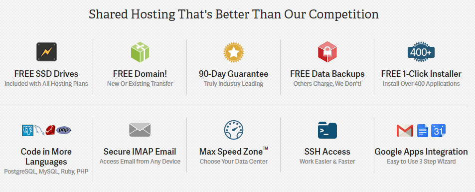 web hosting, inmotion hosting, domain names, best web hosting options